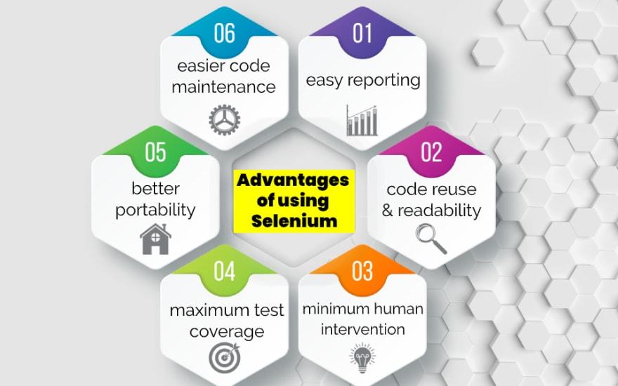 Advantages Selenium Framework