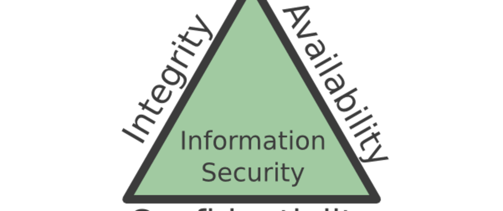 Cover image for Message Integrity, Authentication, and Non-Repudiation