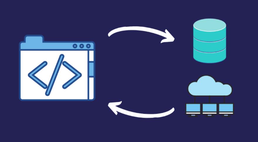 Imagem que do lado esquerdo representa um código de programa se conectando a um banco de dados e a outros sistemas disponíveis na nuvem