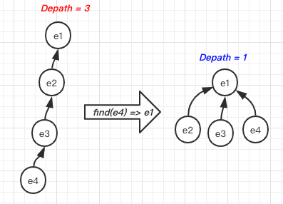 2020_01_16_disjoint-set-or-union-find-to-create-maze.org_20200119_122911.png