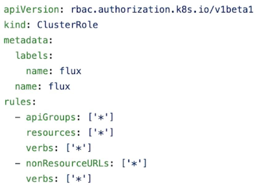 RBAC GitOps