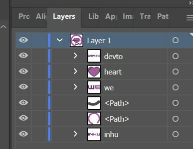 Layers panel in Adobe Illustrator, naming each of the layers