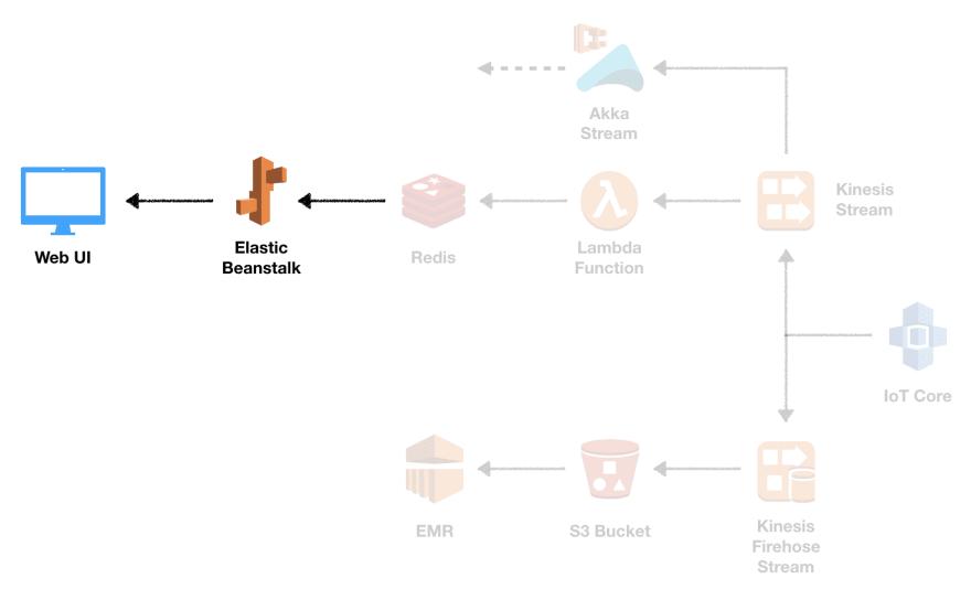 elastic beanstalk web ui#source%3Dgooglier%2Ecom#https%3A%2F%2Fgooglier%2Ecom%2Fpage%2F%2F10000