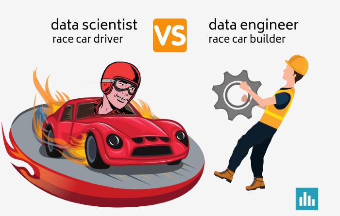 Data Engineer vs Data Scientist