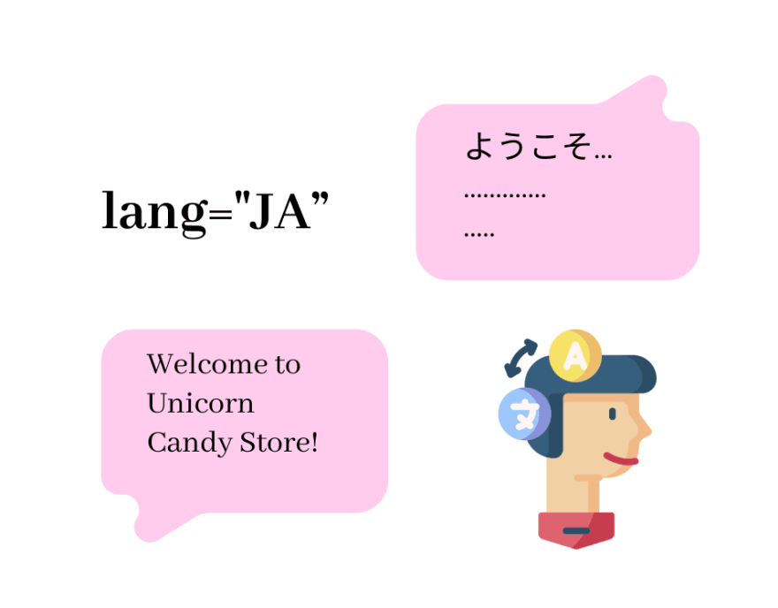 Content is in Japanese and customer is confused