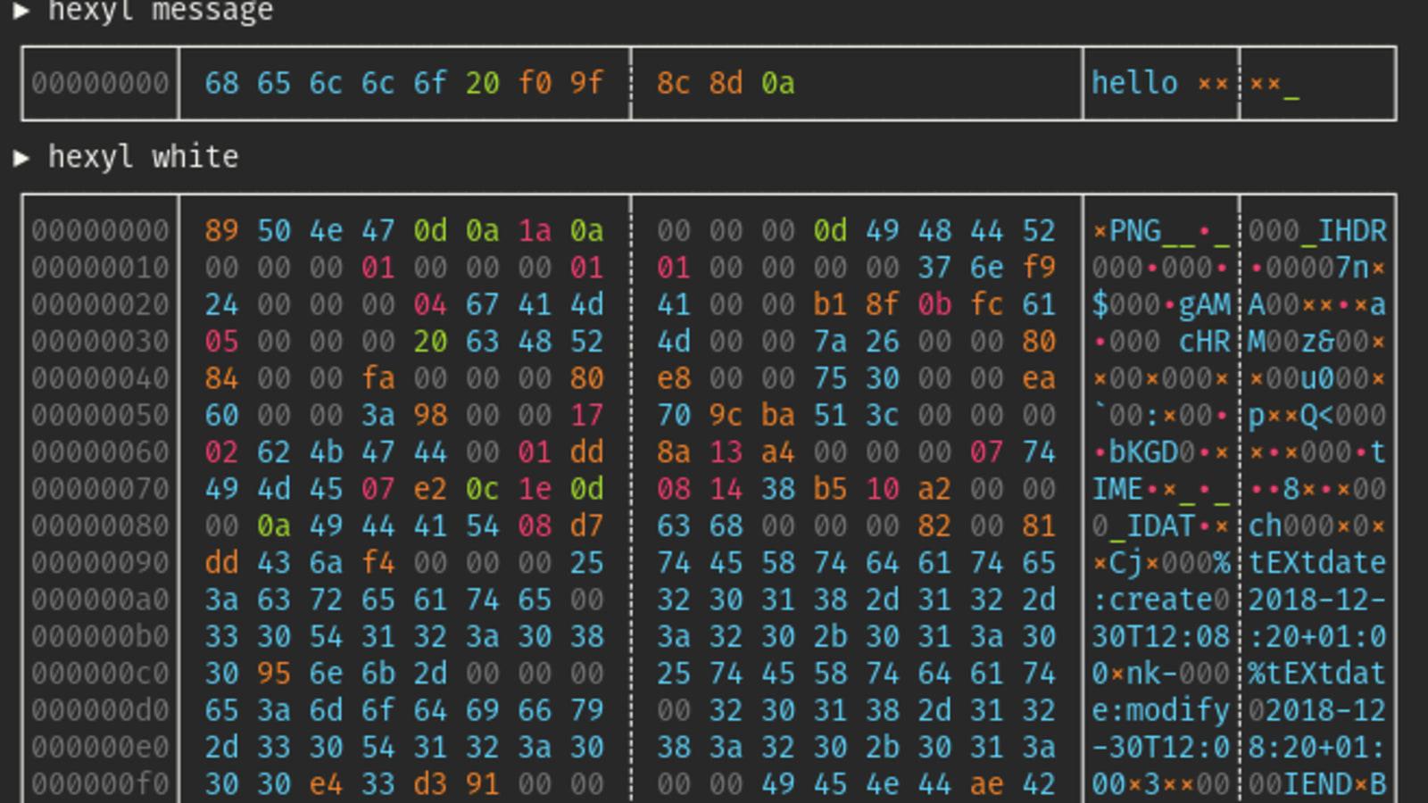 Pengertian & Perbedaan antara bit (b) dengan Byte (B)