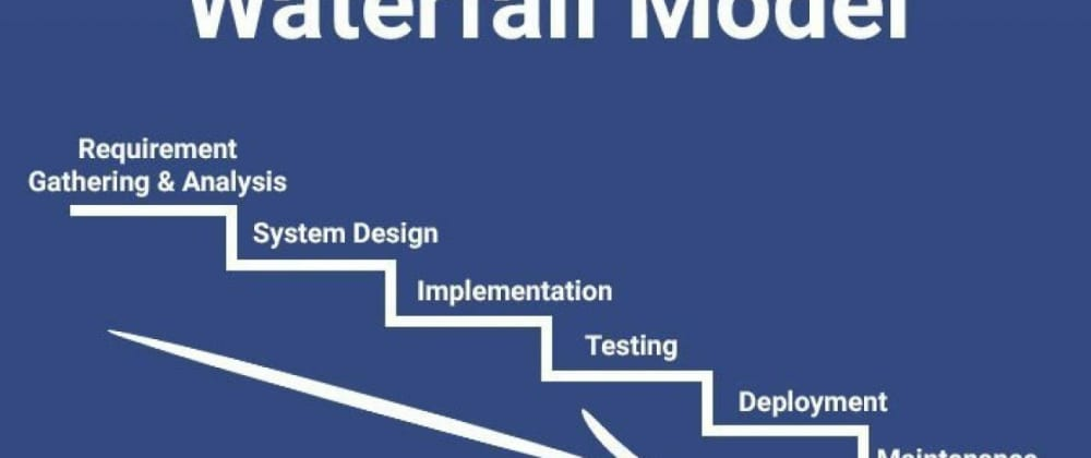 Cover image for SDLC: WaterFall Model