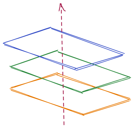 ZStack illustrated example