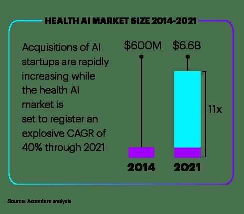 Python AI healthcare market
