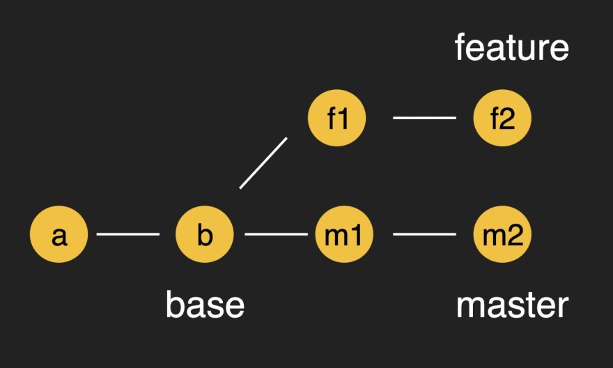 git-branches.png