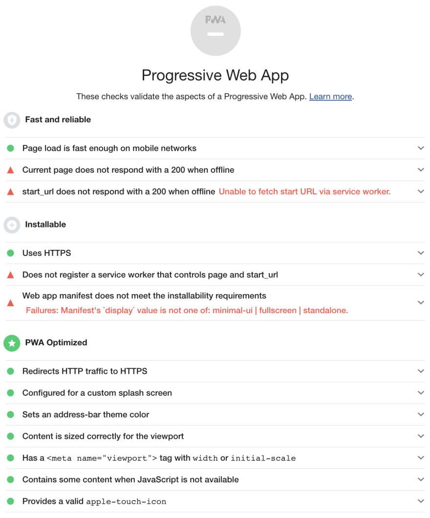 Lighthouse score for Progressive Web App before optimisation.