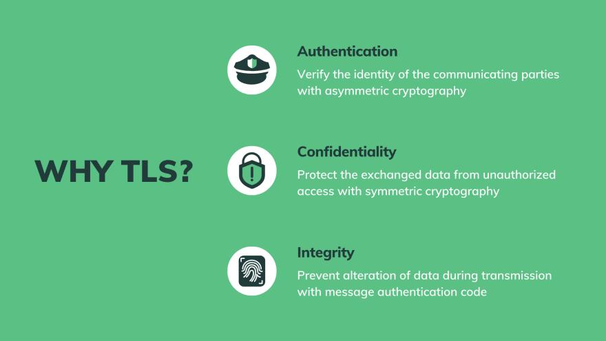 Why TLS