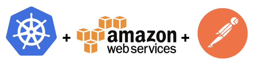 Kubernetes tutorial: Using Postman to deploy an app on AWS