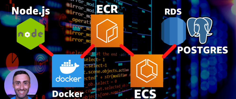 Cover image for CRUD API Express with RDS, ECS and Docker