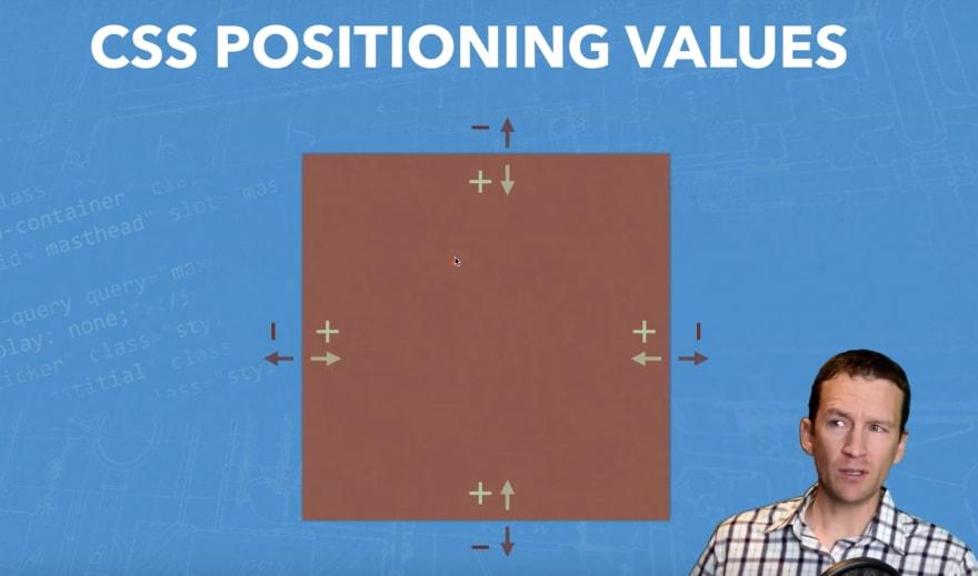 CSS Position Keywords