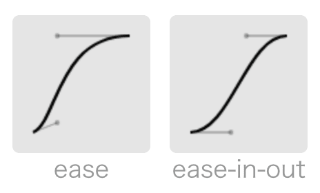 `ease` and `ease-in-out`
