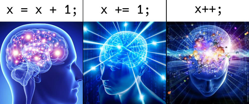 Cover image for The difference between x++ and ++x