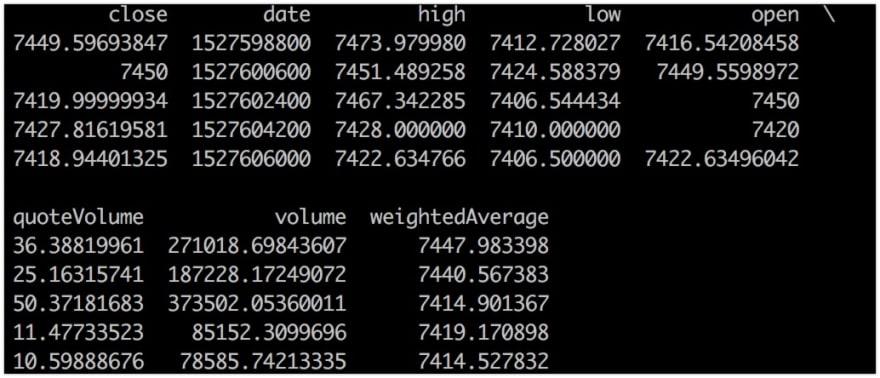 Raw Data Inputs