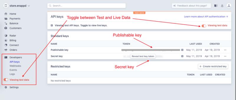 Stripe Developer account—API keys