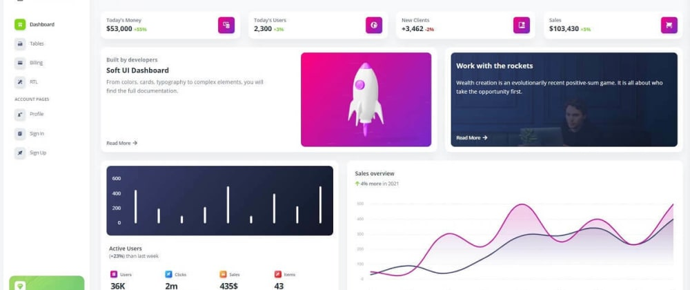Cover image for Updated Dashboards - Soft UI, AdminKit, Volt Bootstrap 5
