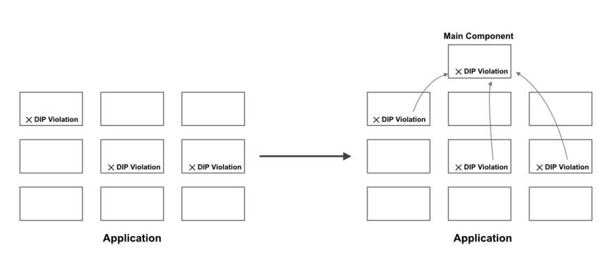 main-component