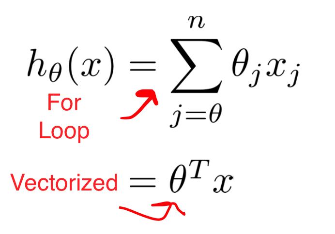 Iterative Summation vs. Vectorized Dot Product