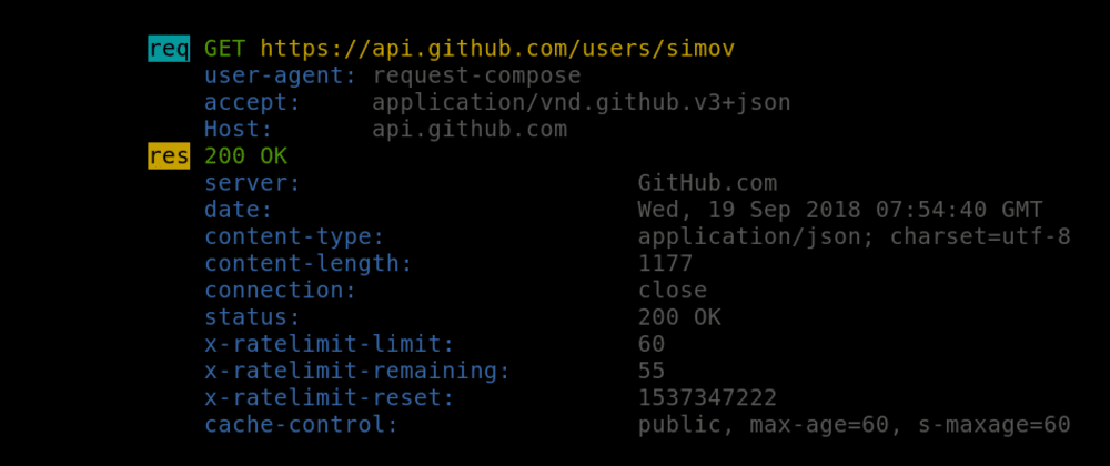 Cover image for Composable HTTP Client for NodeJS