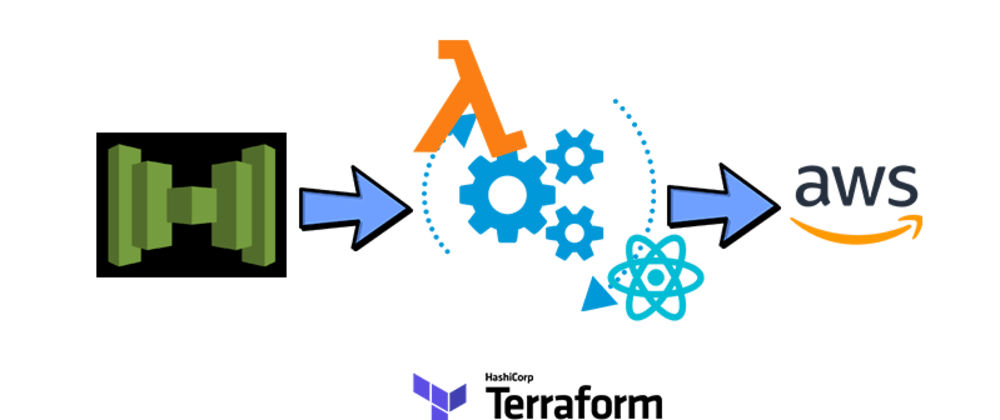 Cover image for Project: Automate migration of Amazon Connect Contact flows from one Instance to another
