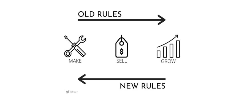 Cover image for The new rules of solo startups