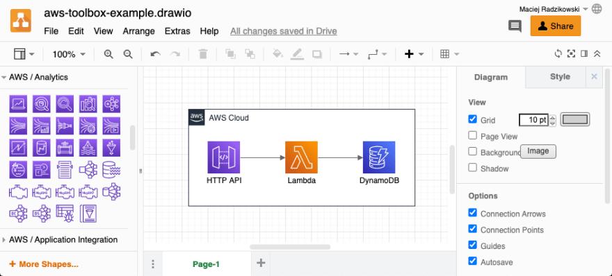 diagrams.net AWS architecture example