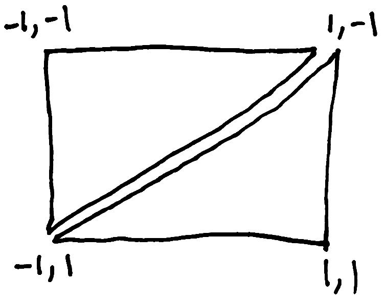 WebGL coordinate system