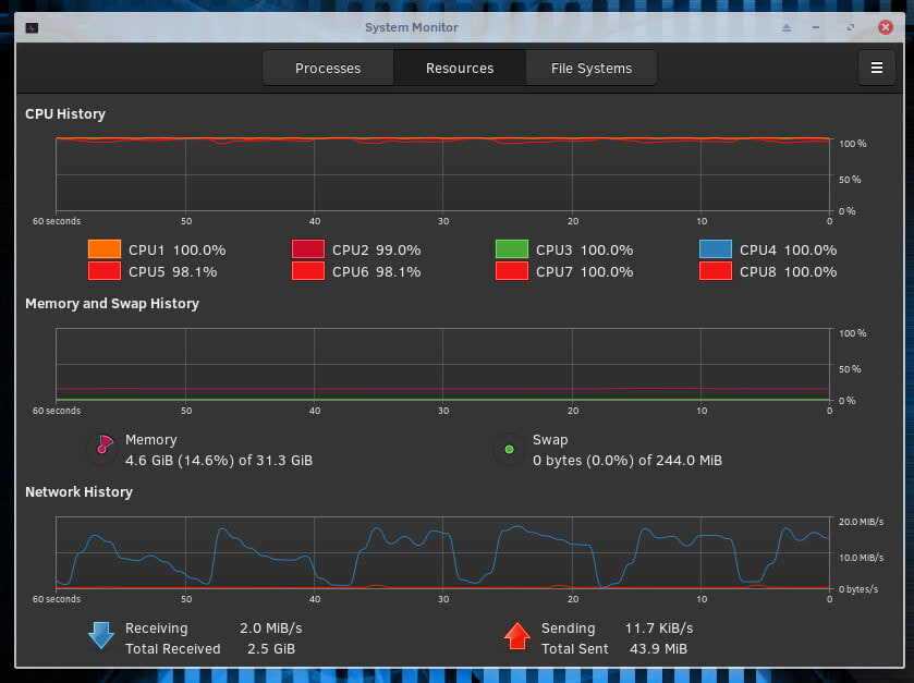Intel's Clear Linux: First Impressions