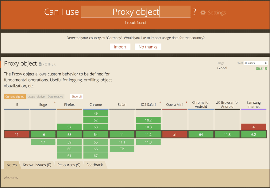 Proxy object browser support