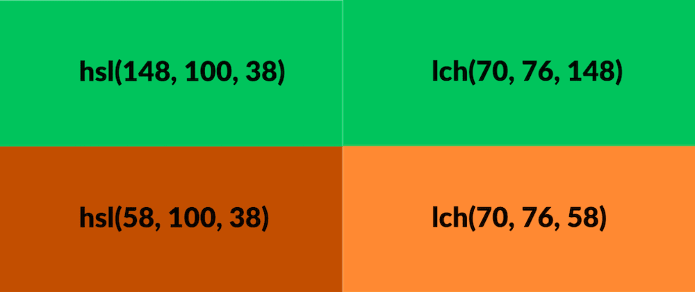 Cover image for LCH colors and why you should be using them (plus a package to help)