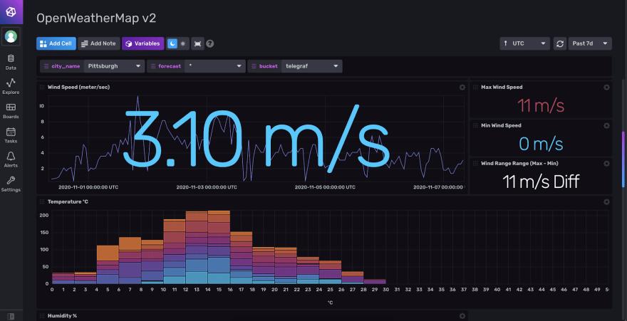 infludb 2.0 dashboard