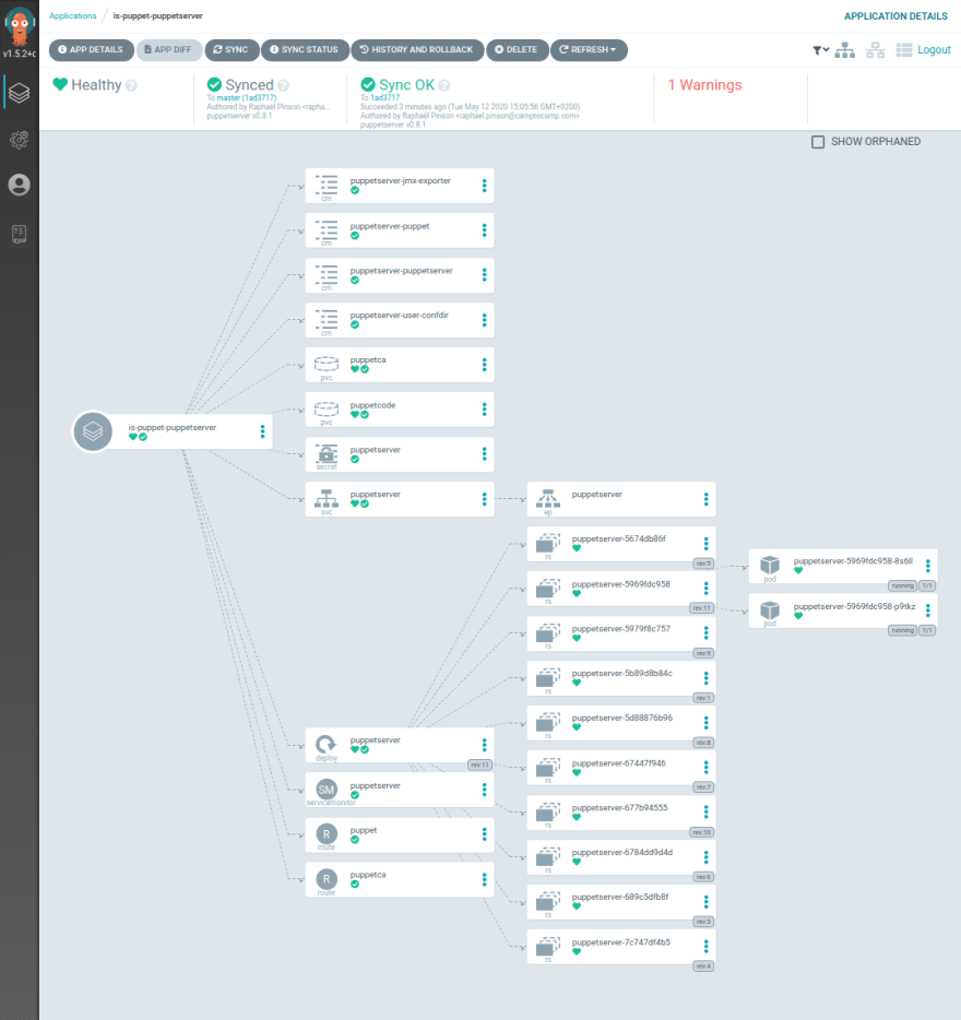 Deploying the Puppetserver in ArgoCD