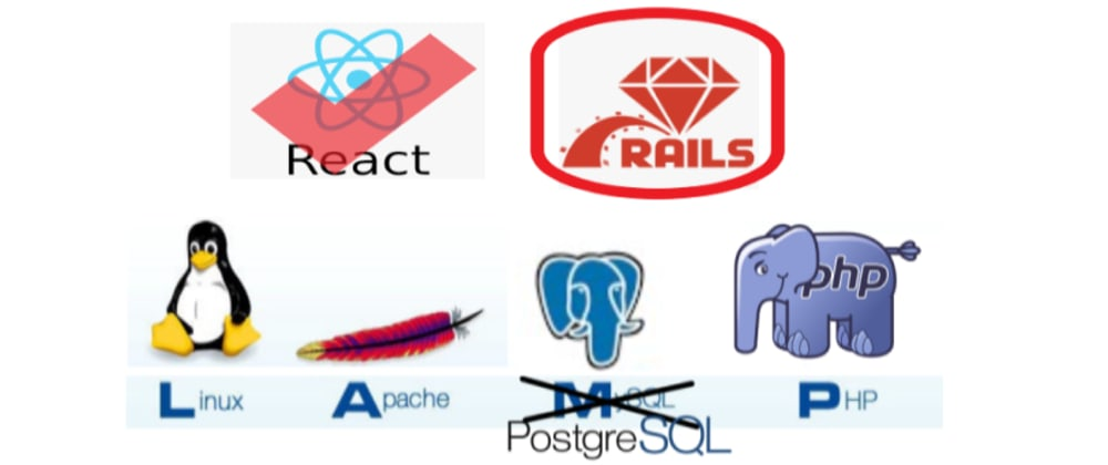 Cover image for Adding Ruby on Rails to a Server