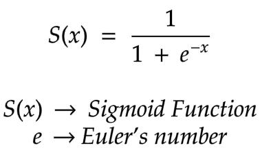 sigmoid function formula