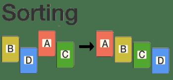 Sorting letter blocks
