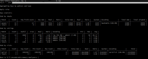 Output from RMA in ram mode