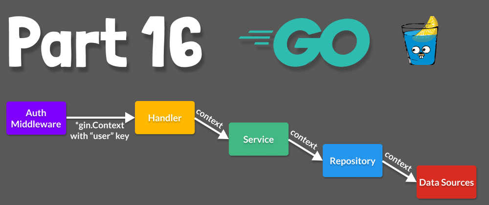 Cover image for 16 - Create Gin Middleware to Extract Authorized User
