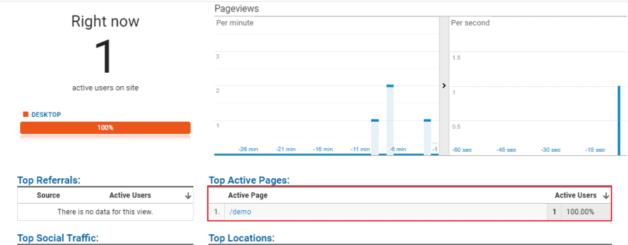 Google Analytics Real-Time Traffic Stats