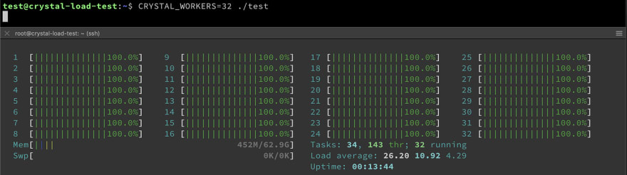 32-core server running `htop` with all cores at 100%