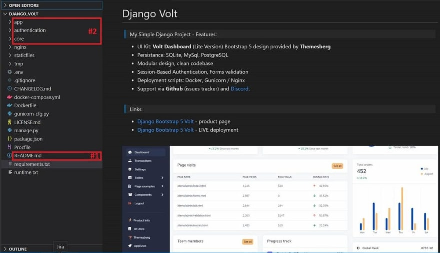 Django Cookie-Cutter - Generated Codebase