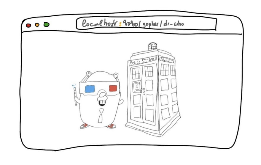 Doctor Who Gopher