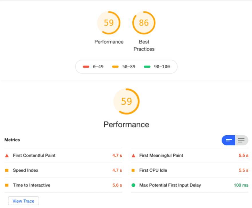 Chrome developer tools audit