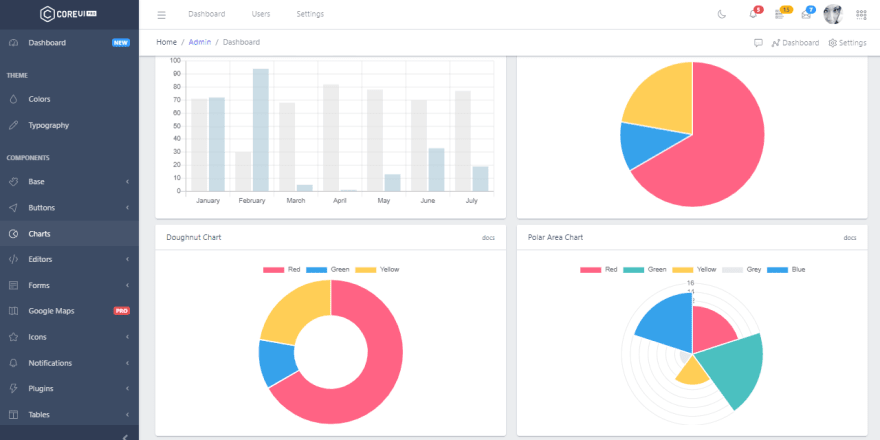 Bootstrap Template - CoreUI Dashboard.