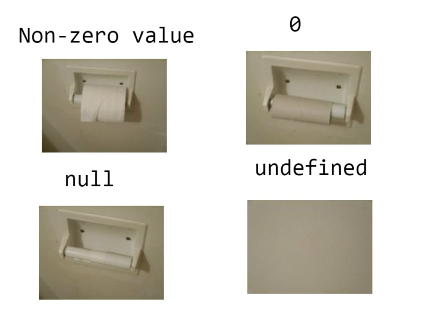 null vs undefined