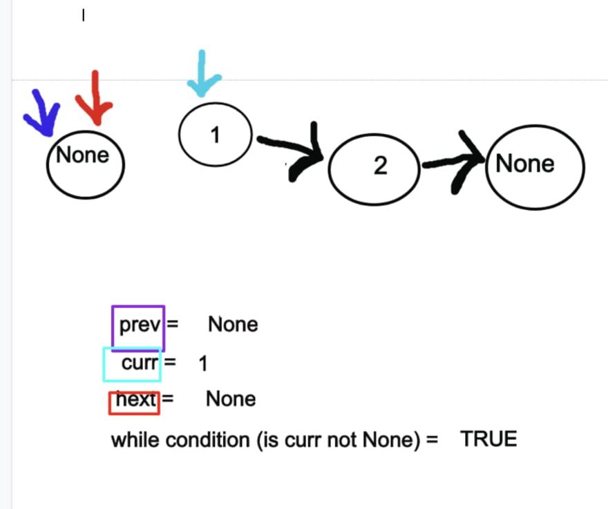 visual aid figure 2