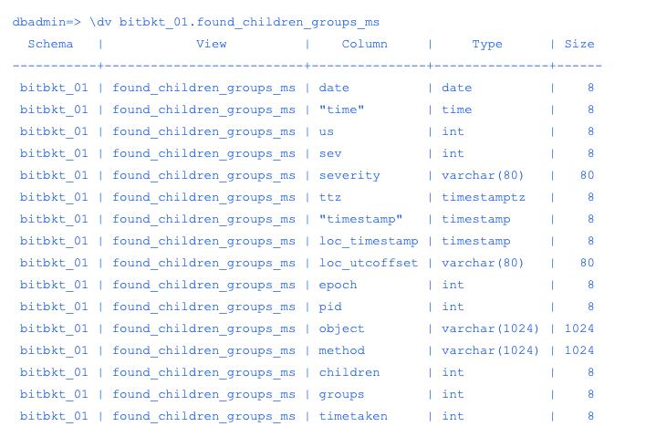 Developers shouldn't waste time structuring logs - DEV